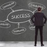 Storie di successo: l'esperienza del fondatore di WINK